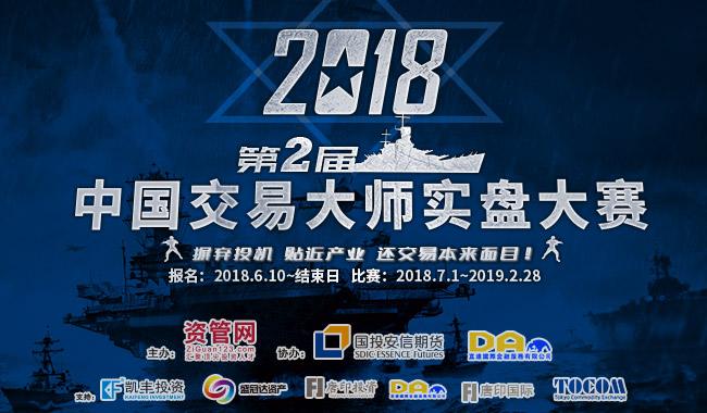 """【2019.1】第二届""""中国交易大师""""实盘大赛1月战况"""