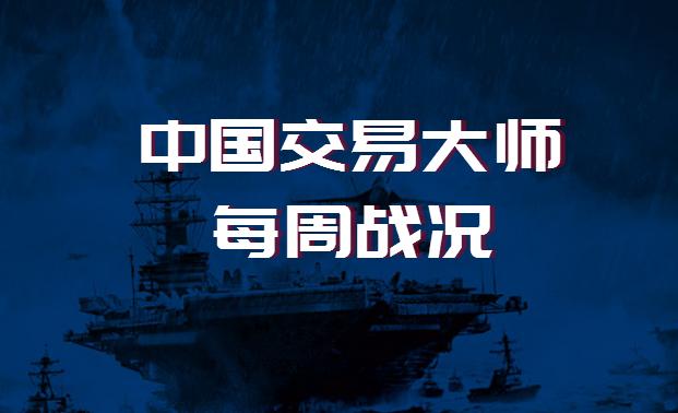 """【01.28 -02.01】第二届""""中国交易大师""""实盘大赛战况"""