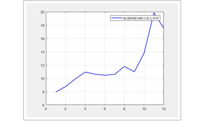 事件驱动策略研究:多头排列下黄金期权的买方体系