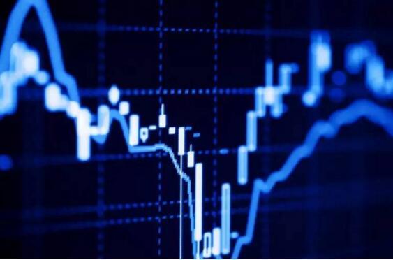 星惠资产:追求控制收益率/风险的平衡