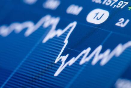 易善资产:波动率反弹 CTA策略迎投资黄金窗口