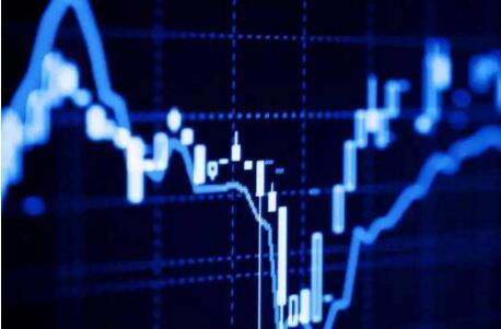 易善资产:中国CTA和量化宏观策略凸显配置价值