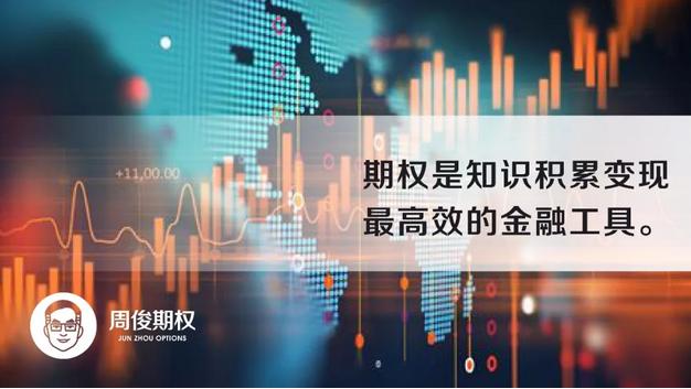 【周俊讲期权】关于资产配置的思考