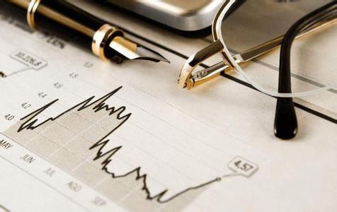 上证50股指期货的基本面分析及对冲思路探讨
